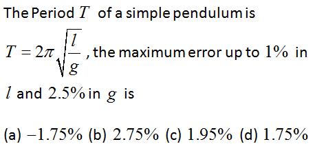 6_application_of_derivative
